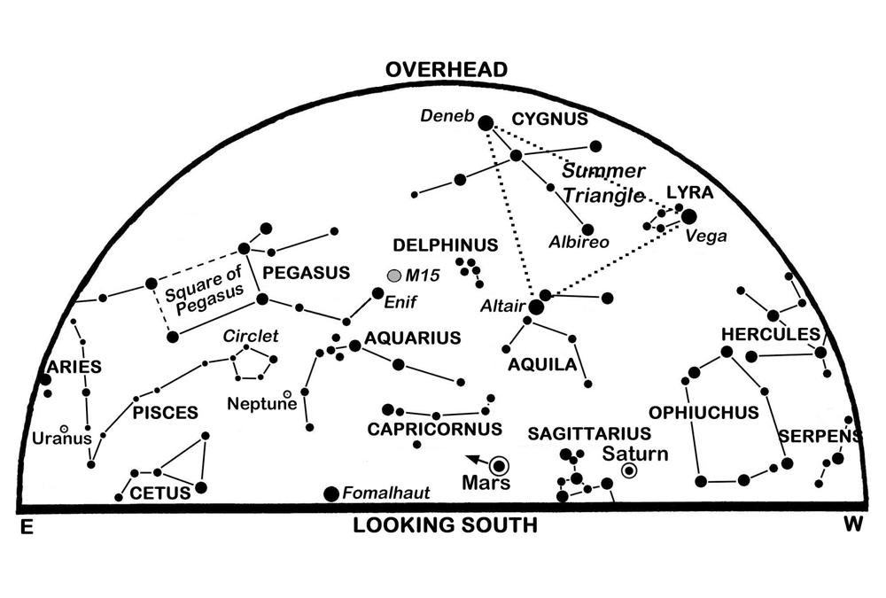 scotland s sky in september 2018 astronomical society of edinburgh Diagram of Th scotland s sky in september 2018