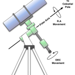 equatorial-mount-telescope-mount