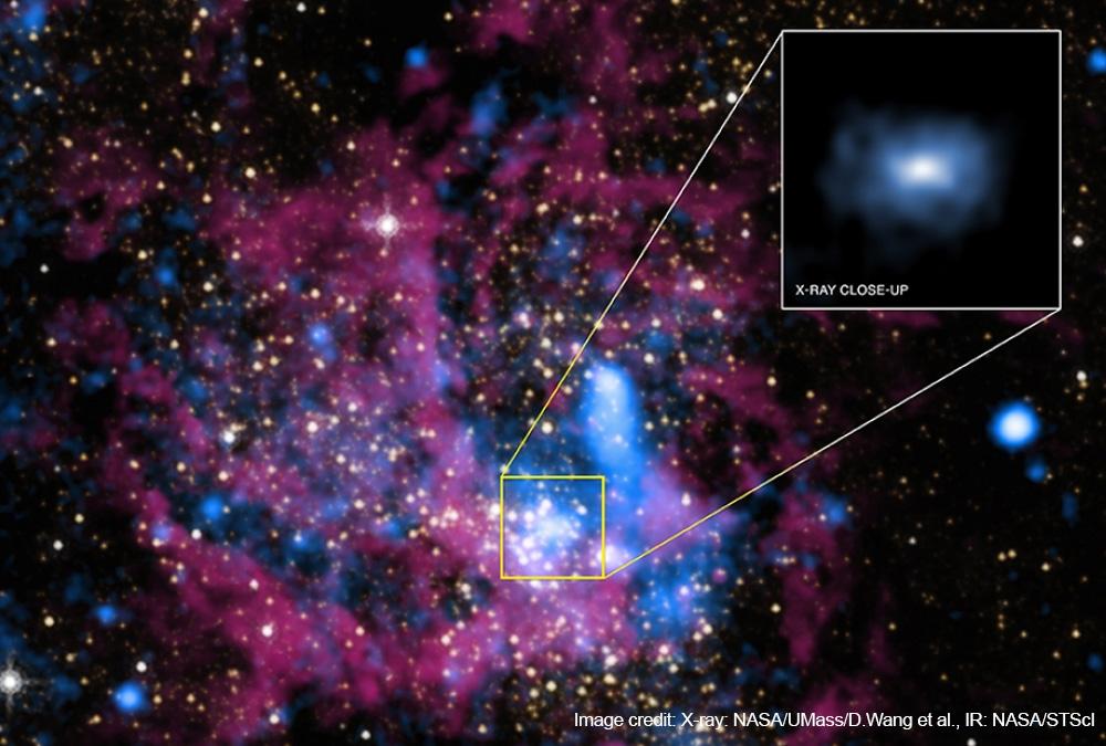 Sagittarius A* - Black Hole