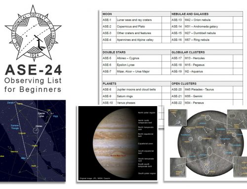 ASE-24: Observing list for beginners
