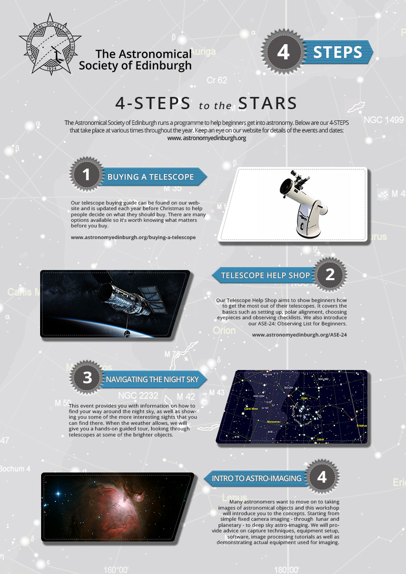 4-STEPS to the STARS programme flyer