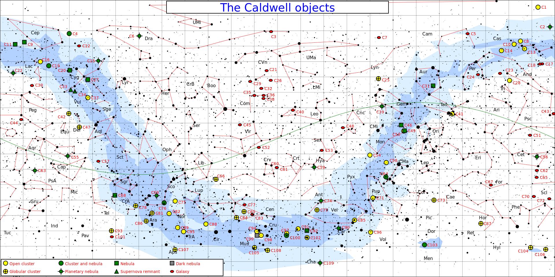 Caldwell chart by Jim Cornmell